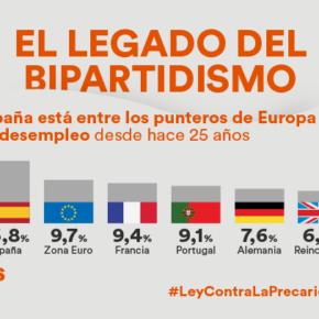 """Baena: """"El bipartidismo PP PSOE sigue sin aportar por lucha contra la precariedad laboral pese a que los contratos basura son uno de los principales problemas de España"""""""